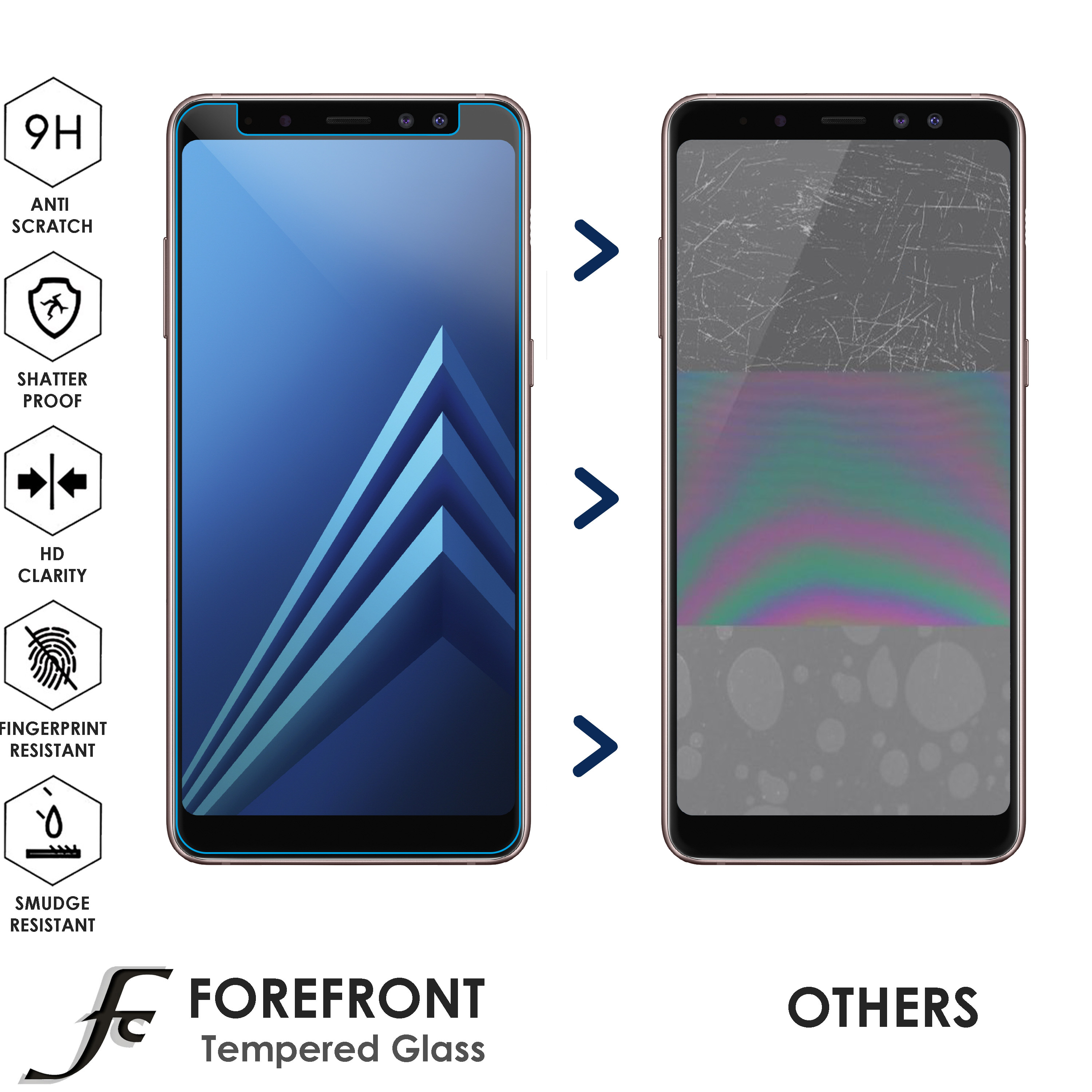 Forefront Cases Samsung Galaxy A8 2018 Model HD Tempered Glass Screen Protector Guard